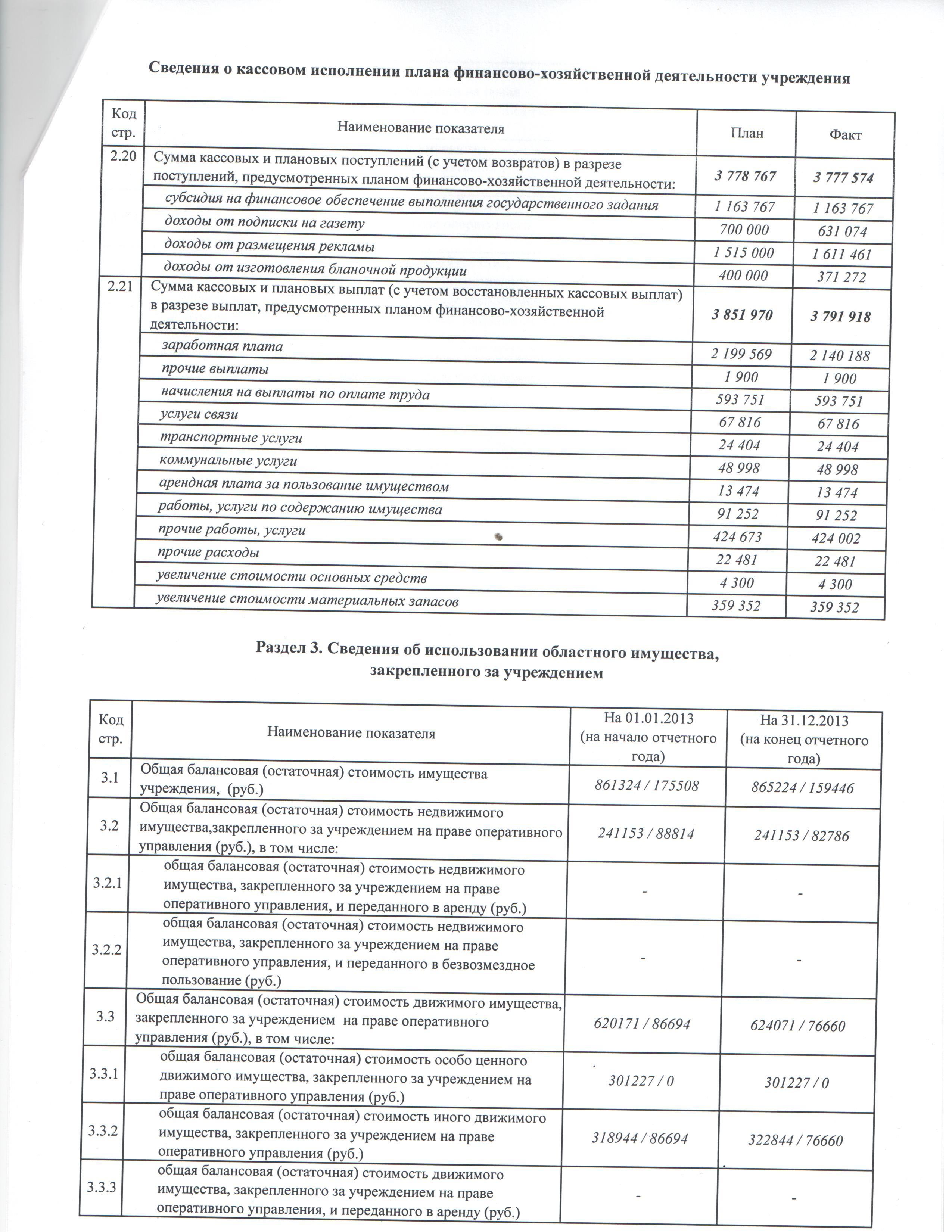 Официальный сайт администрации полтавского сельского поселения.